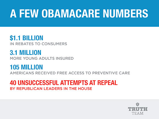 Obamacare_Numbers